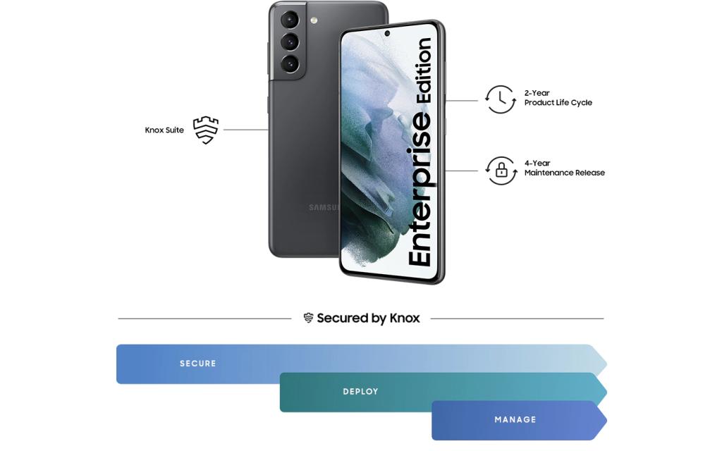 Samsung S21 Enterprise Edition